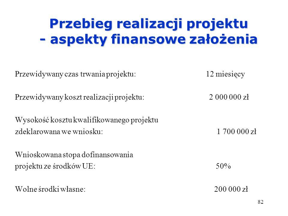 82 Przebieg realizacji projektu - aspekty finansowe założenia Przewidywany czas trwania projektu: 12 miesięcy Przewidywany koszt realizacji projektu: