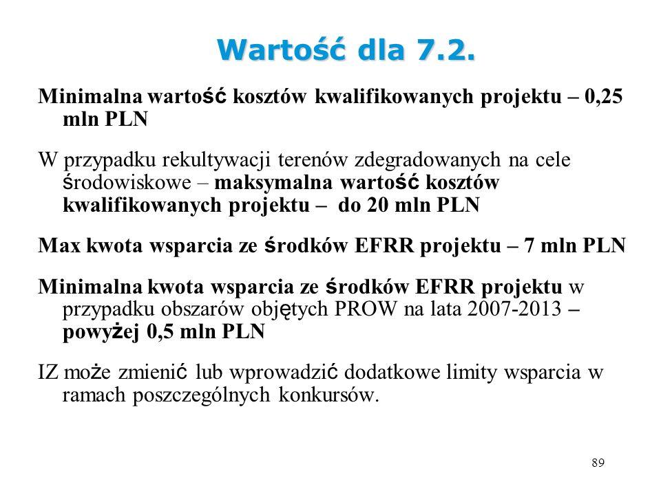 89 Minimalna warto ść kosztów kwalifikowanych projektu – 0,25 mln PLN W przypadku rekultywacji terenów zdegradowanych na cele ś rodowiskowe – maksymal