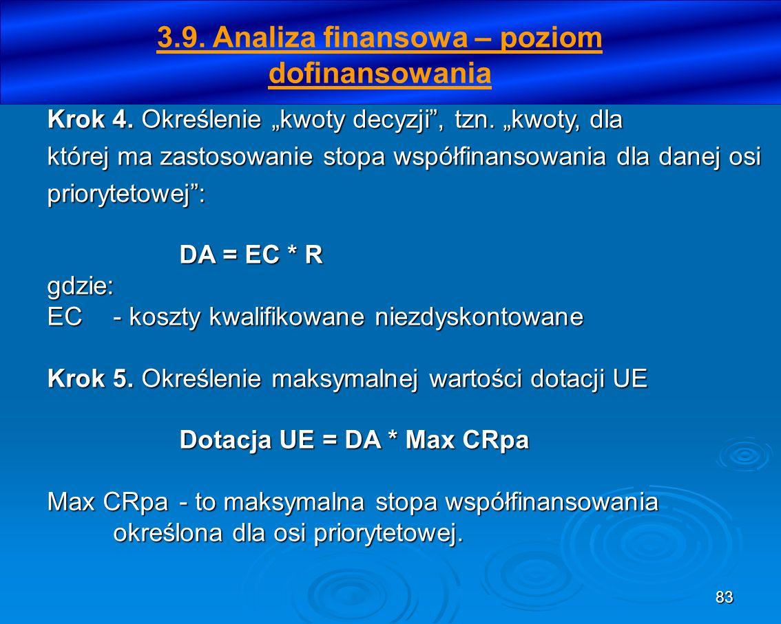 84 Podsumowując: –Beneficjent musi ponieść 15% wydatków kwalifikowanych (czyli luki finansowej) oraz 100% wydatków wykraczających poza lukę Przykład: Wartość projektu: 6 mln PLN Stopa luki finansowej 75% Wydatki kwalifikowane 5,2 mln PLN, wydatki niekwalifikowane 0,8 mln PLN Stopa dofinansowania priorytetu/działania: 85% DA = 5,2 mln PLN x 75% = 3,9 mln PLN Dotacja UE = 3,9 mln PLN x 85% = 3,32 mln PLN 3.9.