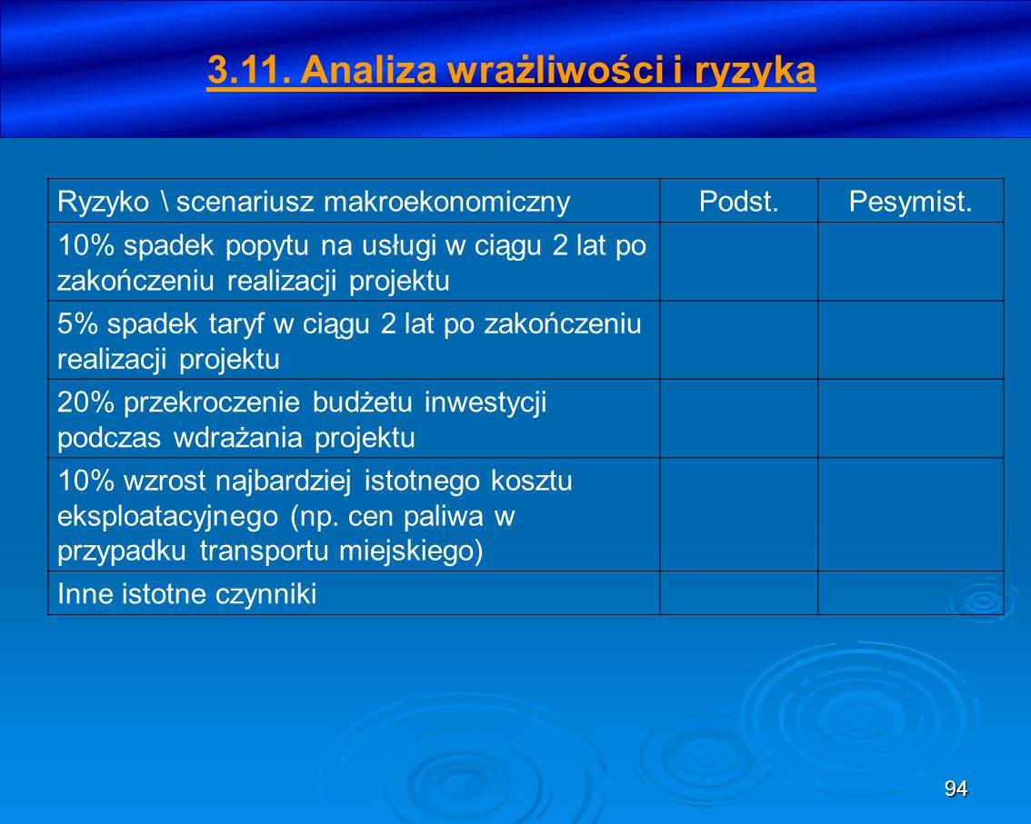 95 Ryzyko/Zmiana parametruPrawdopodobieństwo Niskie Średni Wysokie Komentarz np.