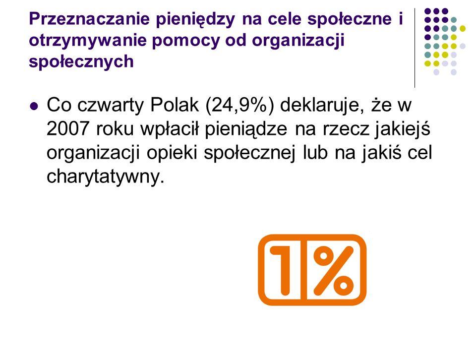 Zaufanie do władz lokalnych Źródło: CBOS, Stowarzyszeniowo-obywatelski kapitał społeczny, Warszawa, wrzesień 2008