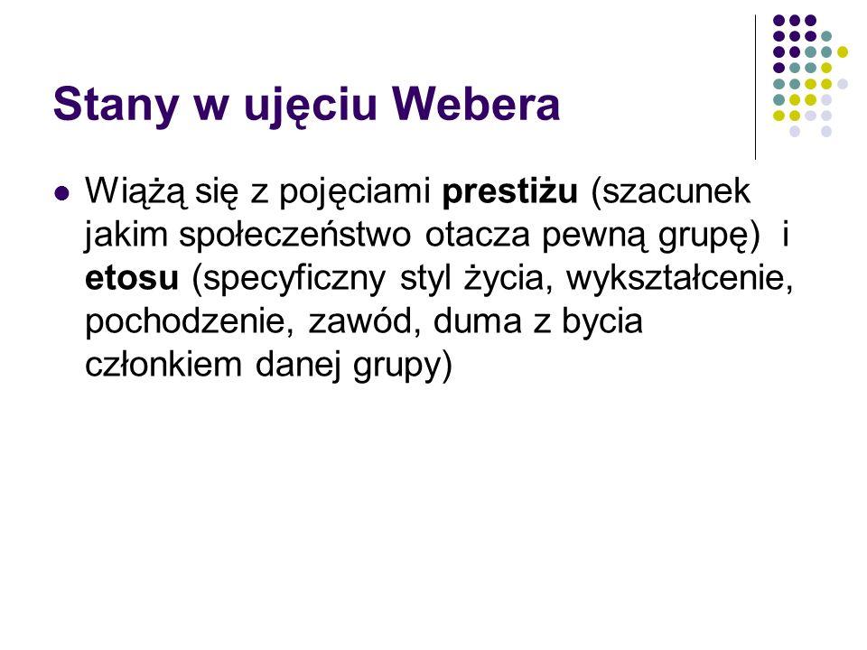 Inspiracje weberowskie – W.L.