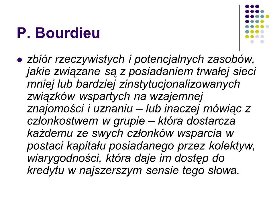 P. Bourdieu zbiór rzeczywistych i potencjalnych zasobów, jakie związane są z posiadaniem trwałej sieci mniej lub bardziej zinstytucjonalizowanych zwią