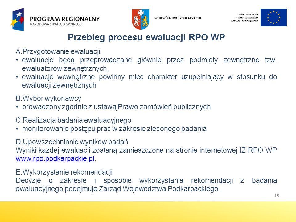 16 Przebieg procesu ewaluacji RPO WP A.Przygotowanie ewaluacji ewaluacje będą przeprowadzane głównie przez podmioty zewnętrzne tzw.