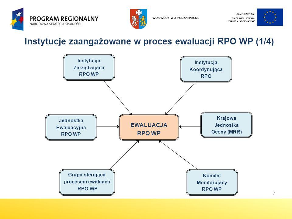 7 EWALUACJA RPO WP Instytucja Zarządzająca RPO WP Jednostka Ewaluacyjna RPO WP Instytucja Koordynująca RPO Grupa sterująca procesem ewaluacji RPO WP Komitet Monitorujący RPO WP Krajowa Jednostka Oceny (MRR) UNIA EUROPEJSKA EUROPEJSKI FUNDUSZ ROZWOJU REGIONALNEGO WOJEWÓDZTWO PODKARPACKIE Instytucje zaangażowane w proces ewaluacji RPO WP (1/4)
