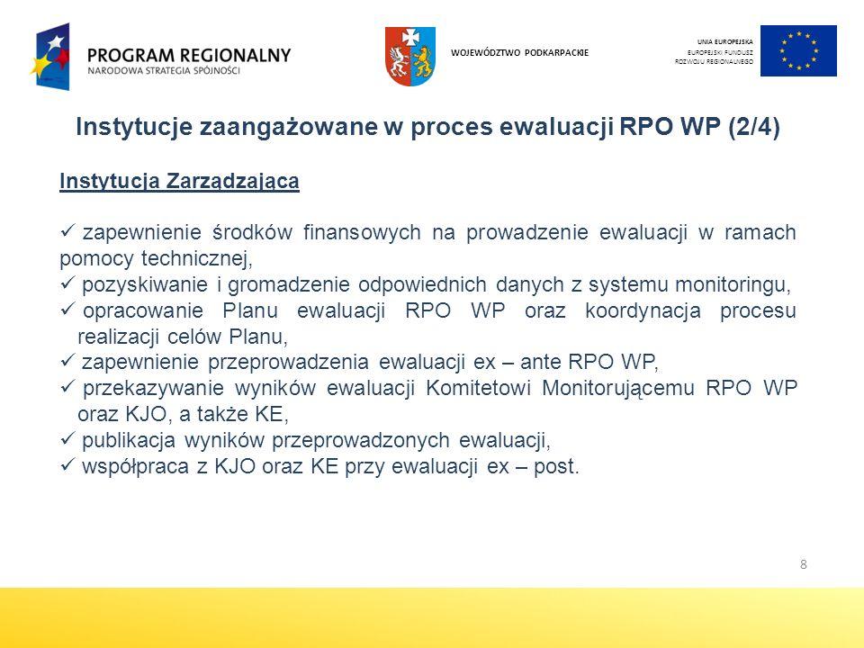 9 Instytucje zaangażowane w proces ewaluacji RPO WP (3/4) Jednostka Ewaluacyjna RPO WP Odpowiada za prowadzenie ewaluacji, w tym: przygotowanie badań ewaluacyjnych, wybór wykonawcy (w przypadku ewaluacji zewnętrznych), realizację badań ewaluacyjnych.