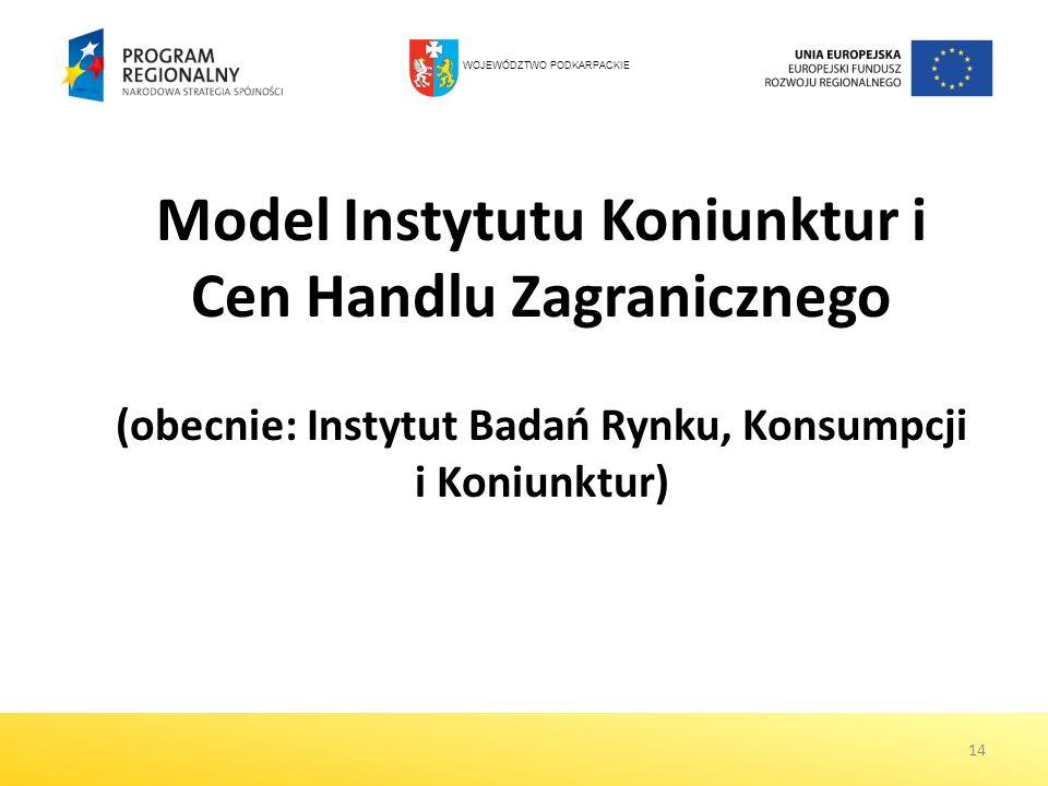14 Model Instytutu Koniunktur i Cen Handlu Zagranicznego (obecnie: Instytut Badań Rynku, Konsumpcji i Koniunktur) WOJEWÓDZTWO PODKARPACKIE
