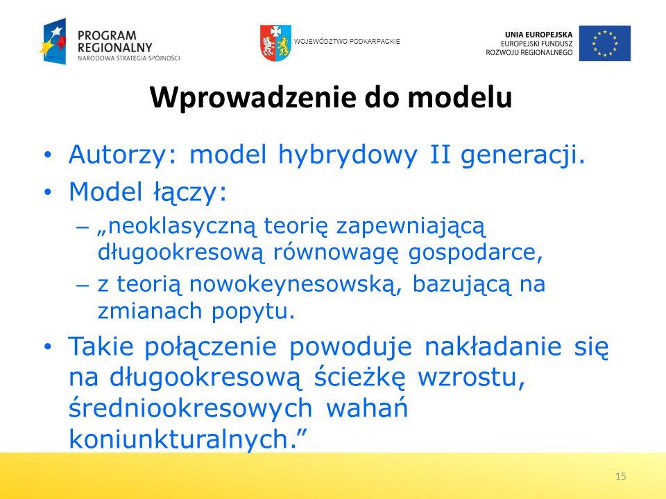 15 Wprowadzenie do modelu Autorzy: model hybrydowy II generacji. Model łączy: – neoklasyczną teorię zapewniającą długookresową równowagę gospodarce, –