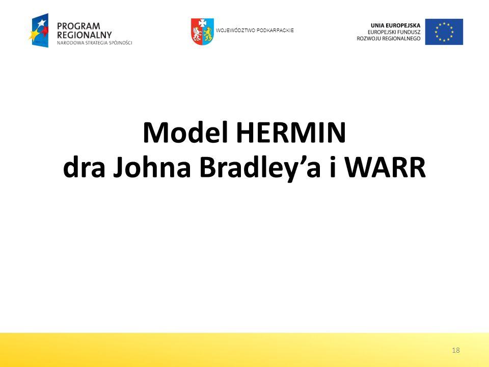 18 Model HERMIN dra Johna Bradleya i WARR WOJEWÓDZTWO PODKARPACKIE