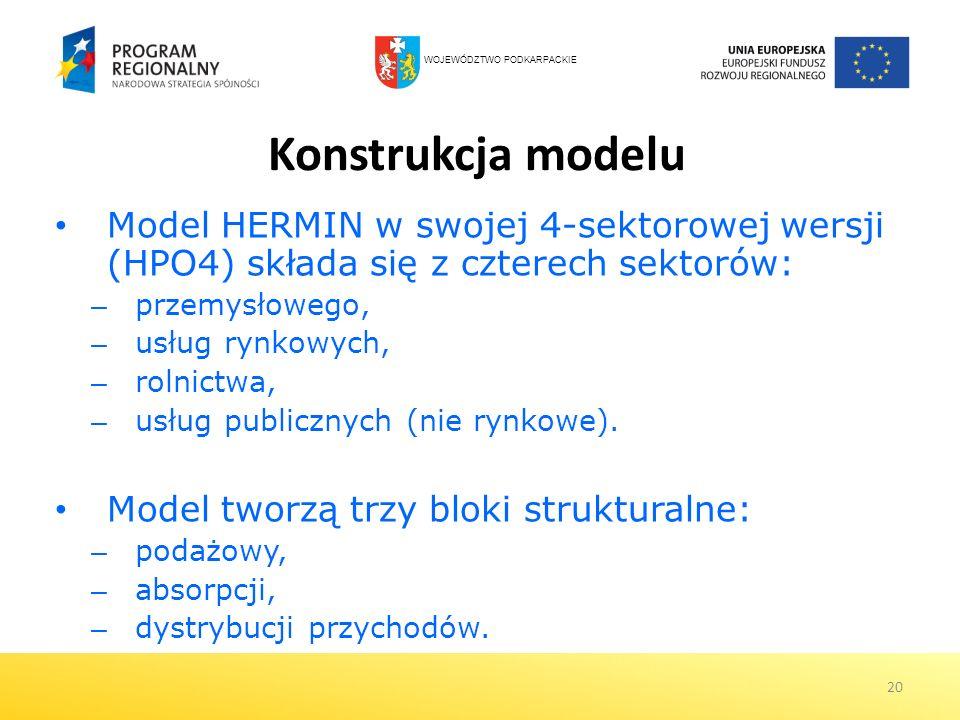 20 Konstrukcja modelu Model HERMIN w swojej 4-sektorowej wersji (HPO4) składa się z czterech sektorów: – przemysłowego, – usług rynkowych, – rolnictwa