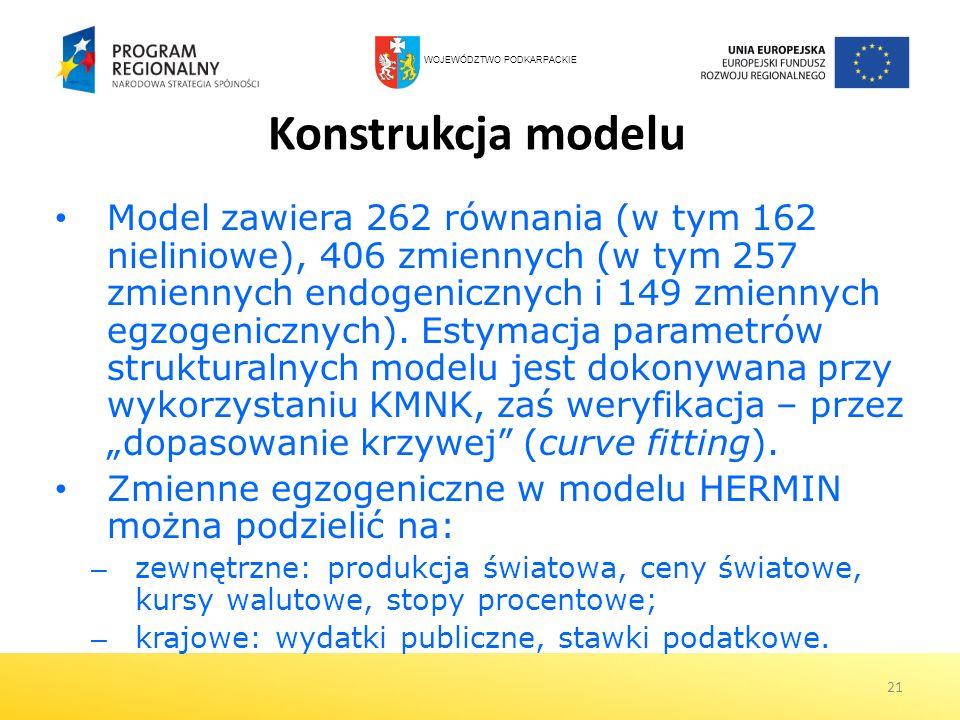 21 Konstrukcja modelu Model zawiera 262 równania (w tym 162 nieliniowe), 406 zmiennych (w tym 257 zmiennych endogenicznych i 149 zmiennych egzogeniczn