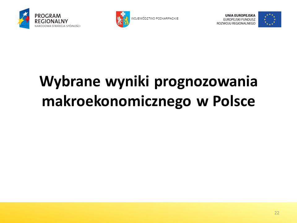 22 Wybrane wyniki prognozowania makroekonomicznego w Polsce WOJEWÓDZTWO PODKARPACKIE