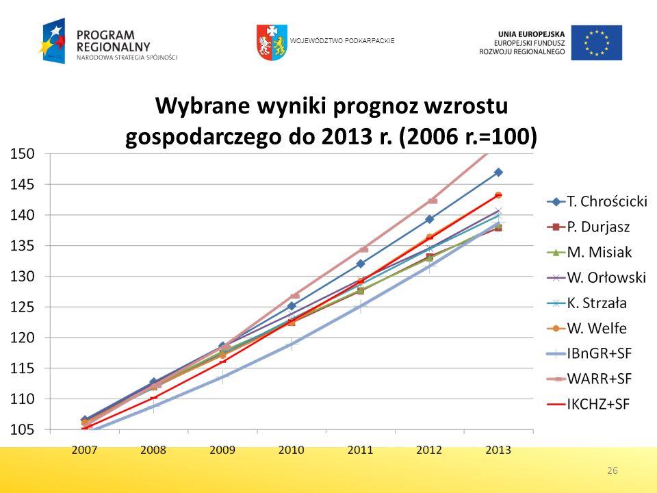 26 Wybrane wyniki prognoz wzrostu gospodarczego do 2013 r. (2006 r.=100) WOJEWÓDZTWO PODKARPACKIE