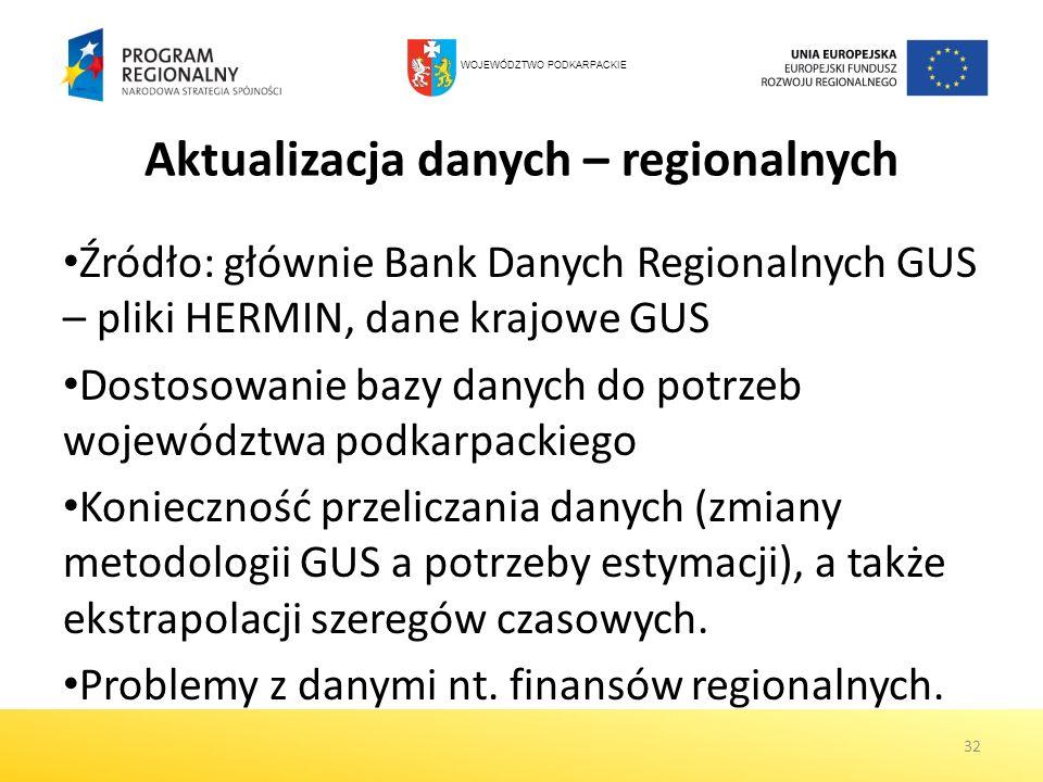 32 Źródło: głównie Bank Danych Regionalnych GUS – pliki HERMIN, dane krajowe GUS Dostosowanie bazy danych do potrzeb województwa podkarpackiego Koniec