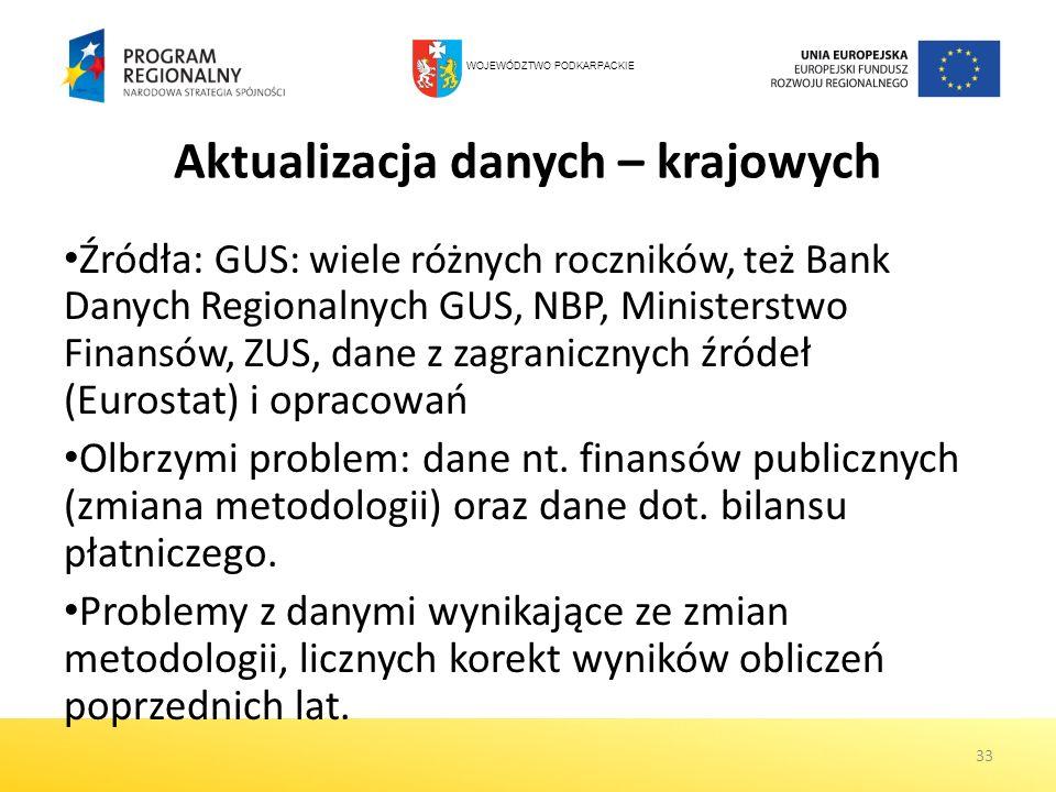 33 Źródła: GUS: wiele różnych roczników, też Bank Danych Regionalnych GUS, NBP, Ministerstwo Finansów, ZUS, dane z zagranicznych źródeł (Eurostat) i o