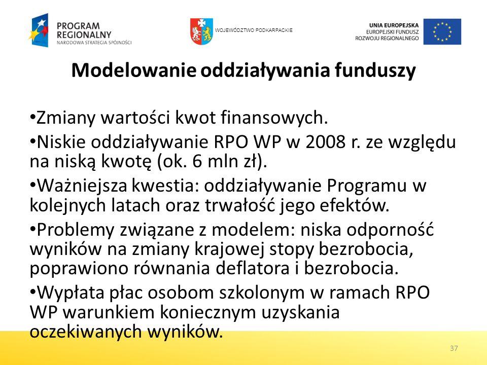 37 Zmiany wartości kwot finansowych. Niskie oddziaływanie RPO WP w 2008 r. ze względu na niską kwotę (ok. 6 mln zł). Ważniejsza kwestia: oddziaływanie