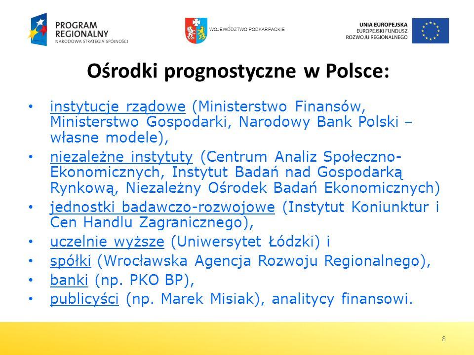 8 Ośrodki prognostyczne w Polsce: instytucje rządowe (Ministerstwo Finansów, Ministerstwo Gospodarki, Narodowy Bank Polski – własne modele), niezależn