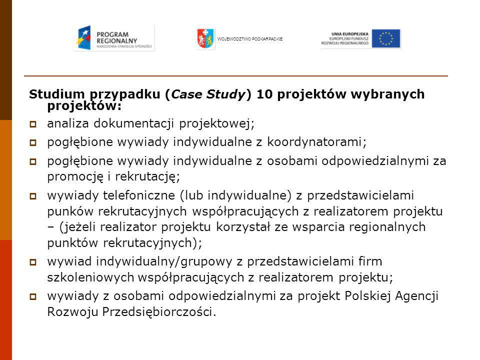 Studium przypadku (Case Study) 10 projektów wybranych projektów: analiza dokumentacji projektowej; pogłębione wywiady indywidualne z koordynatorami; p