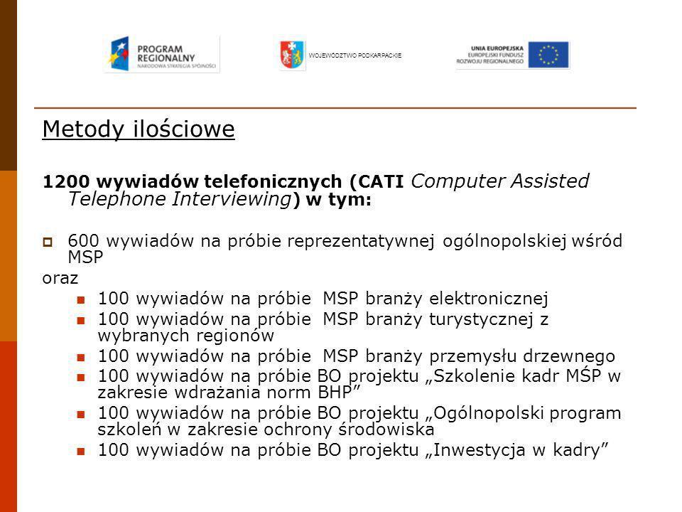 Metody ilościowe 1200 wywiadów telefonicznych (CATI Computer Assisted Telephone Interviewing ) w tym: 600 wywiadów na próbie reprezentatywnej ogólnopo