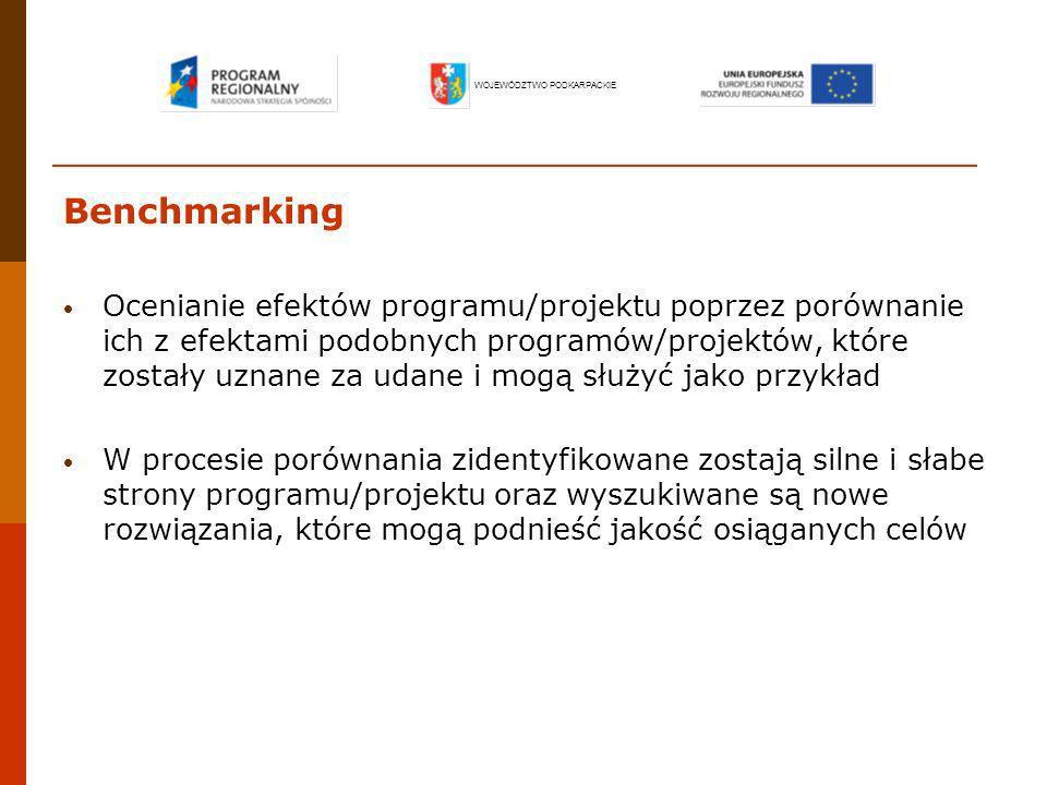 Benchmarking Ocenianie efektów programu/projektu poprzez porównanie ich z efektami podobnych programów/projektów, które zostały uznane za udane i mogą