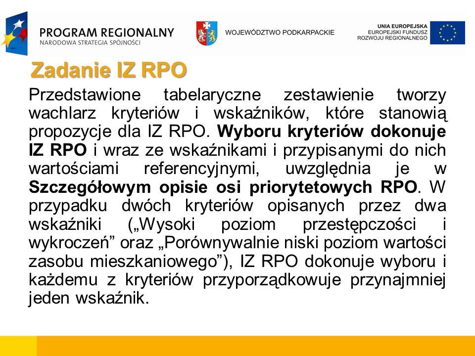 Zadanie IZ RPO Przedstawione tabelaryczne zestawienie tworzy wachlarz kryteriów i wskaźników, które stanowią propozycje dla IZ RPO. Wyboru kryteriów d
