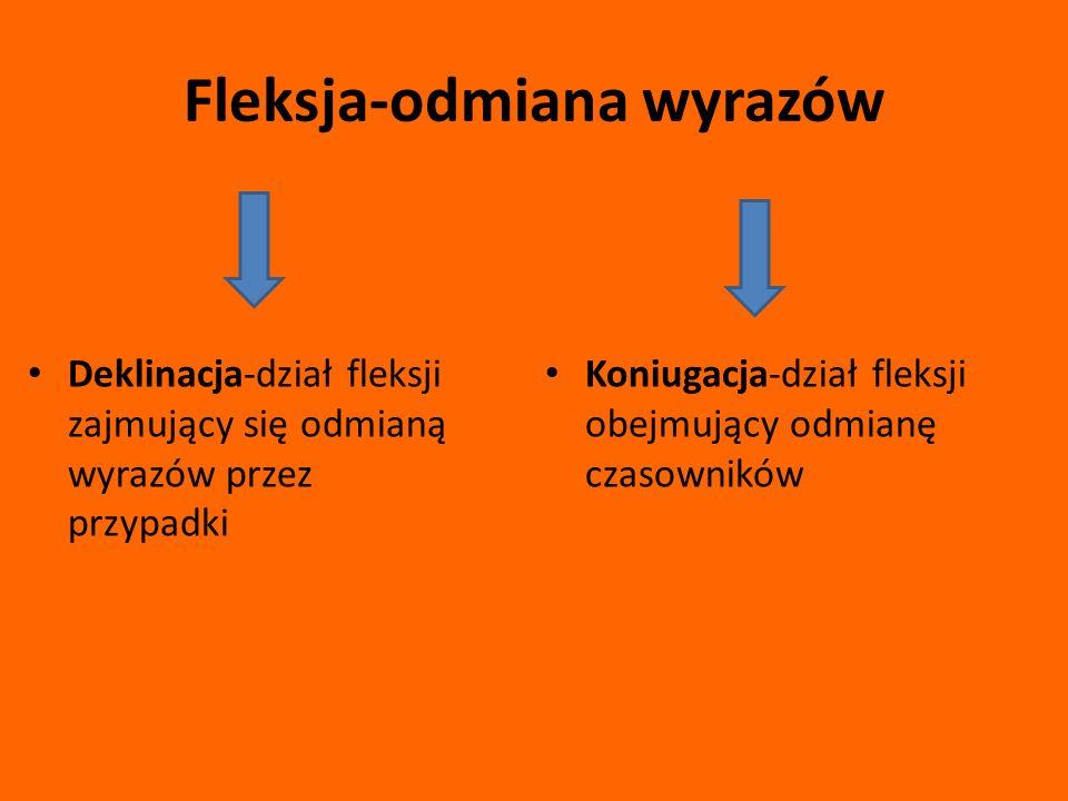 Fleksja-odmiana wyrazów Deklinacja-dział fleksji zajmujący się odmianą wyrazów przez przypadki Koniugacja-dział fleksji obejmujący odmianę czasowników
