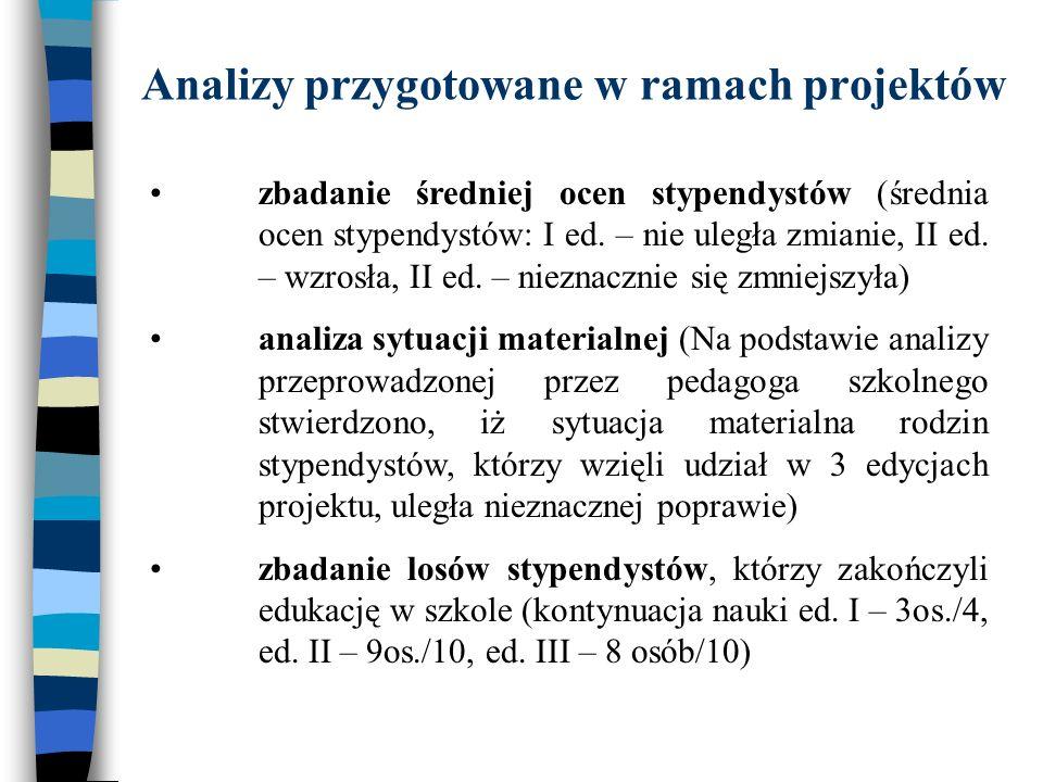 Analizy przygotowane w ramach projektów zbadanie średniej ocen stypendystów (średnia ocen stypendystów: I ed. – nie uległa zmianie, II ed. – wzrosła,