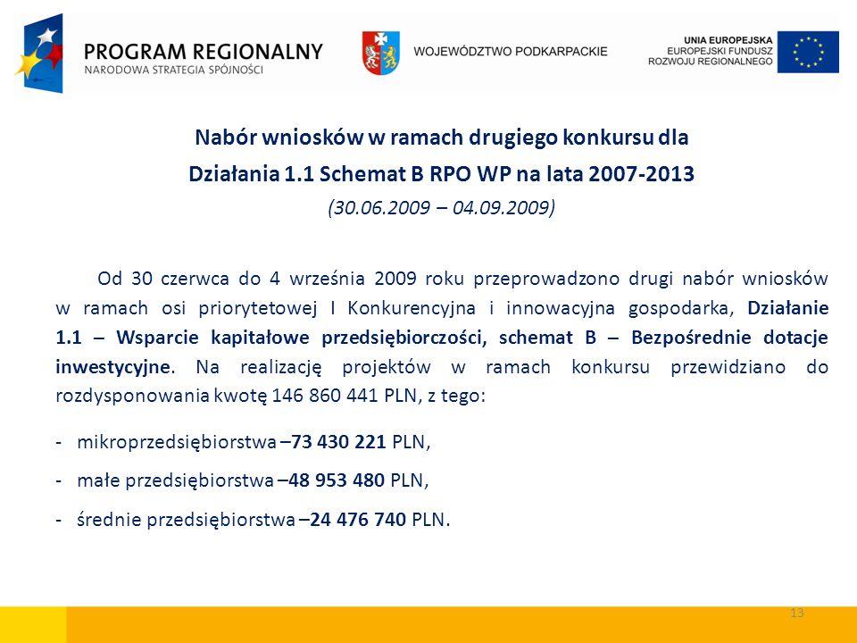 Nabór wniosków w ramach drugiego konkursu dla Działania 1.1 Schemat B RPO WP na lata 2007-2013 (30.06.2009 – 04.09.2009) Od 30 czerwca do 4 września 2