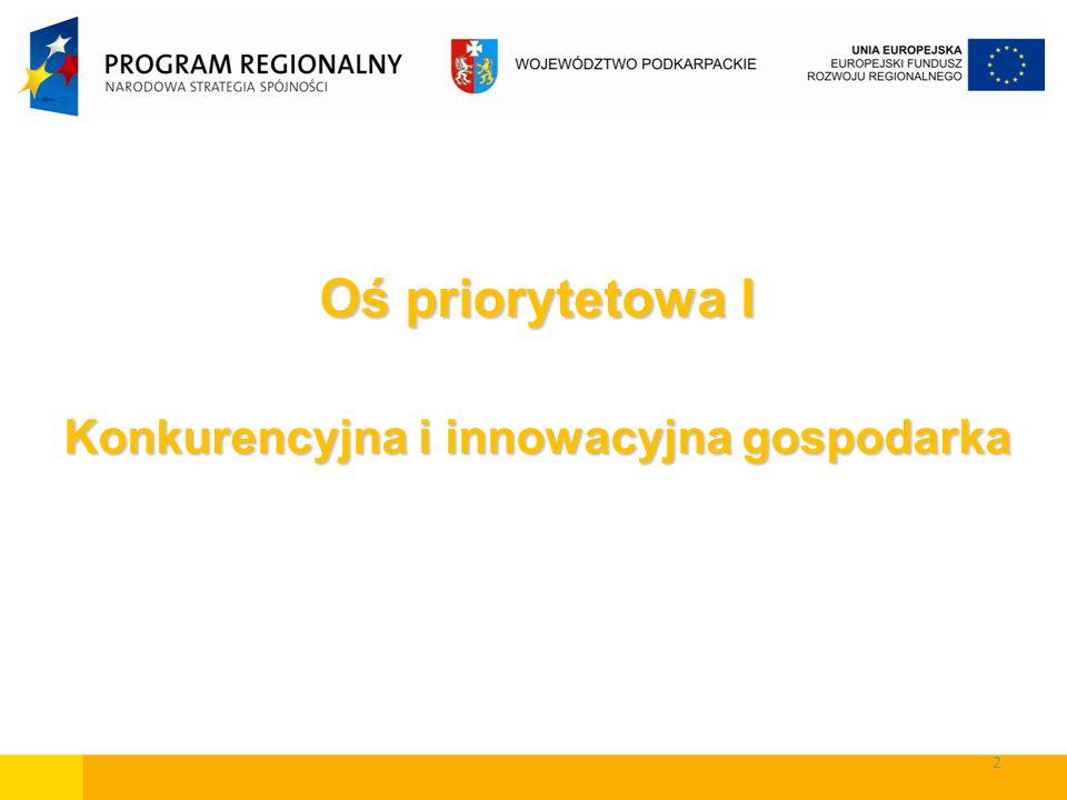 2 Oś priorytetowa I Konkurencyjna i innowacyjna gospodarka