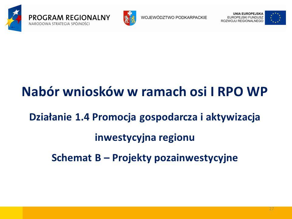 27 Nabór wniosków w ramach osi I RPO WP Działanie 1.4 Promocja gospodarcza i aktywizacja inwestycyjna regionu Schemat B – Projekty pozainwestycyjne