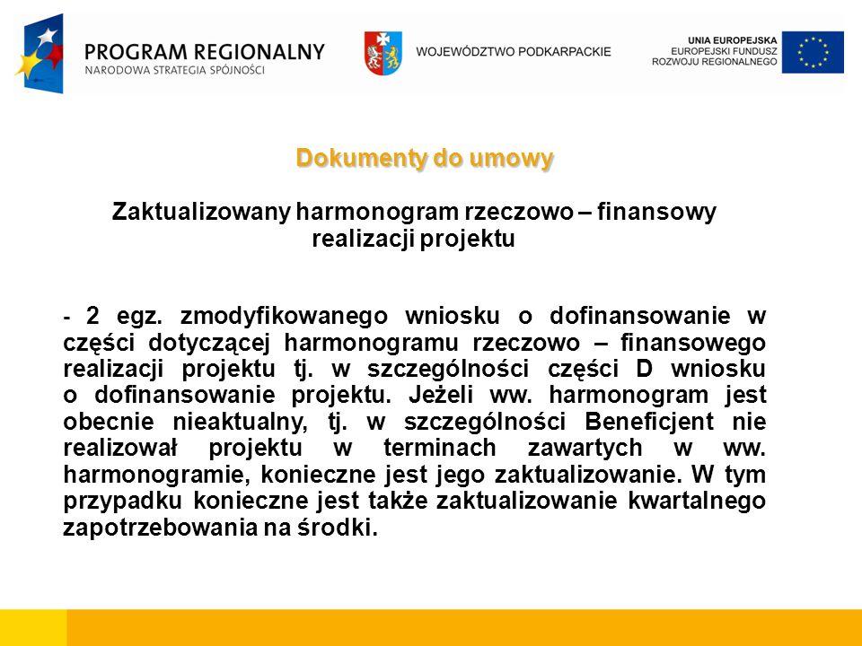 Dokumenty do umowy Zaktualizowany harmonogram rzeczowo – finansowy realizacji projektu - 2 egz. zmodyfikowanego wniosku o dofinansowanie w części doty