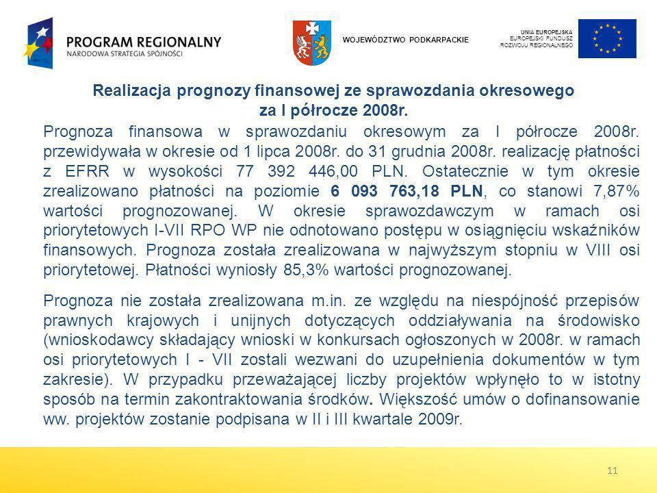 Prognoza finansowa w sprawozdaniu okresowym za I półrocze 2008r. przewidywała w okresie od 1 lipca 2008r. do 31 grudnia 2008r. realizację płatności z
