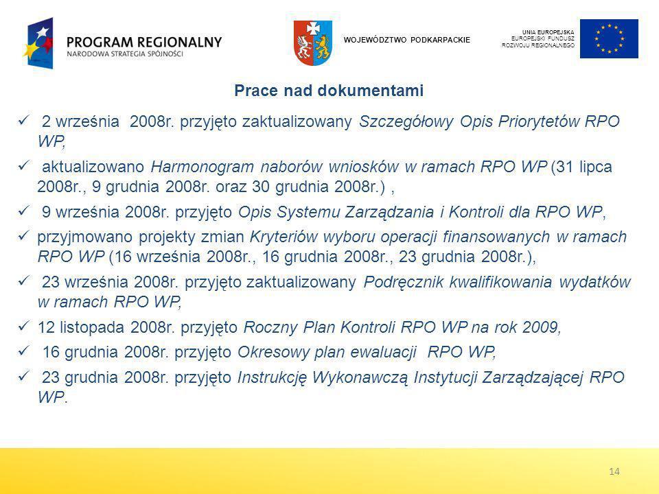 2 września 2008r. przyjęto zaktualizowany Szczegółowy Opis Priorytetów RPO WP, aktualizowano Harmonogram naborów wniosków w ramach RPO WP (31 lipca 20