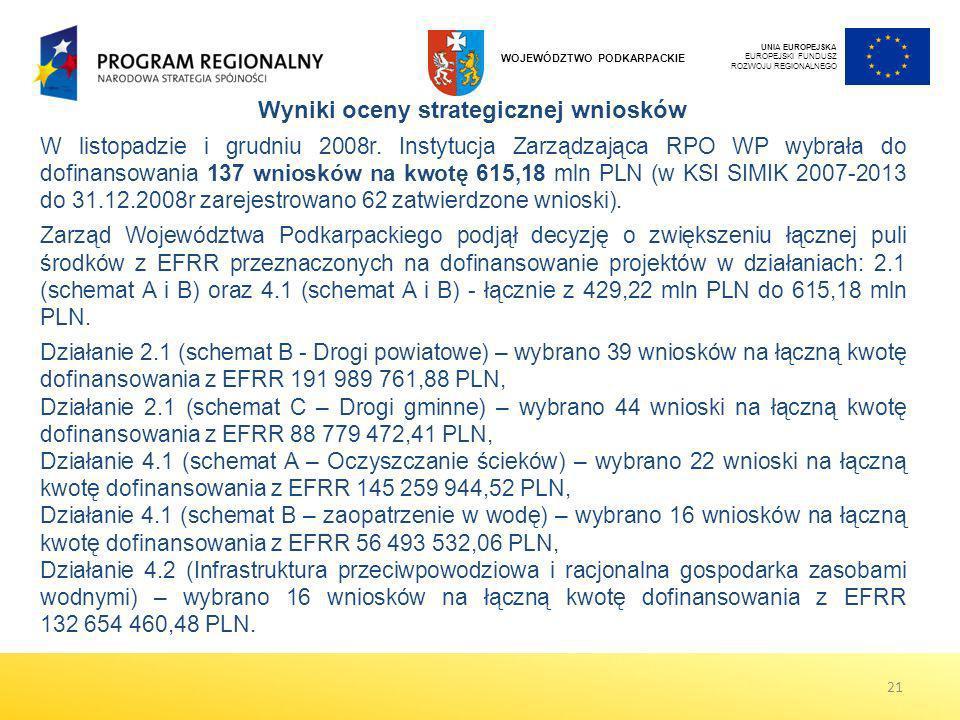 UNIA EUROPEJSKA EUROPEJSKI FUNDUSZ ROZWOJU REGIONALNEGO WOJEWÓDZTWO PODKARPACKIE Wyniki oceny strategicznej wniosków W listopadzie i grudniu 2008r. In