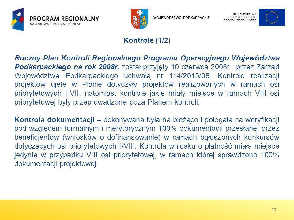 UNIA EUROPEJSKA EUROPEJSKI FUNDUSZ ROZWOJU REGIONALNEGO WOJEWÓDZTWO PODKARPACKIE Kontrole (1/2) Roczny Plan Kontroli Regionalnego Programu Operacyjneg