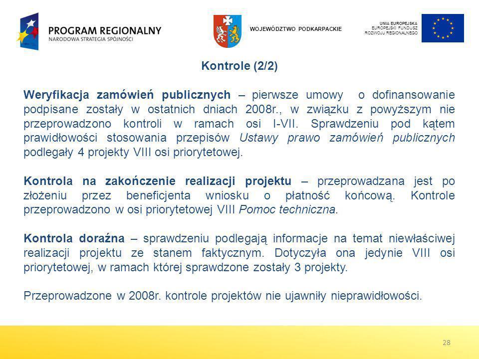 UNIA EUROPEJSKA EUROPEJSKI FUNDUSZ ROZWOJU REGIONALNEGO WOJEWÓDZTWO PODKARPACKIE Kontrole (2/2) Weryfikacja zamówień publicznych – pierwsze umowy o do