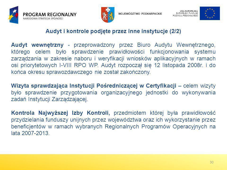 UNIA EUROPEJSKA EUROPEJSKI FUNDUSZ ROZWOJU REGIONALNEGO WOJEWÓDZTWO PODKARPACKIE Audyt i kontrole podjęte przez inne instytucje (2/2) Audyt wewnętrzny