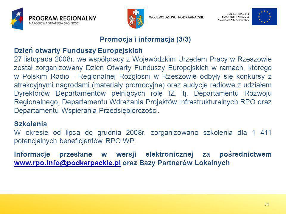 UNIA EUROPEJSKA EUROPEJSKI FUNDUSZ ROZWOJU REGIONALNEGO WOJEWÓDZTWO PODKARPACKIE Dzień otwarty Funduszy Europejskich 27 listopada 2008r. we współpracy
