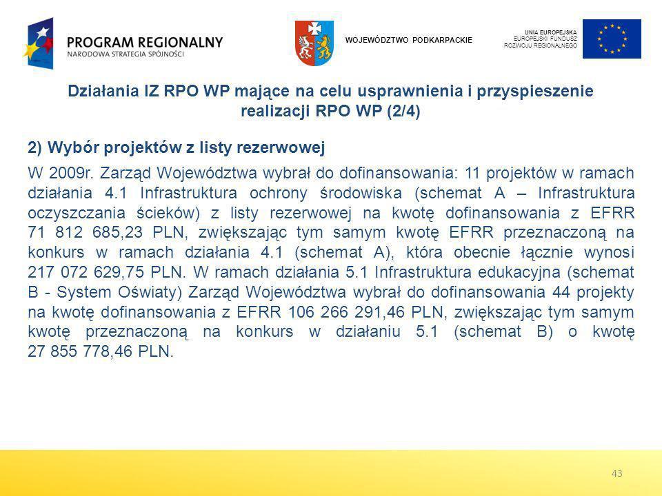 UNIA EUROPEJSKA EUROPEJSKI FUNDUSZ ROZWOJU REGIONALNEGO WOJEWÓDZTWO PODKARPACKIE Działania IZ RPO WP mające na celu usprawnienia i przyspieszenie real