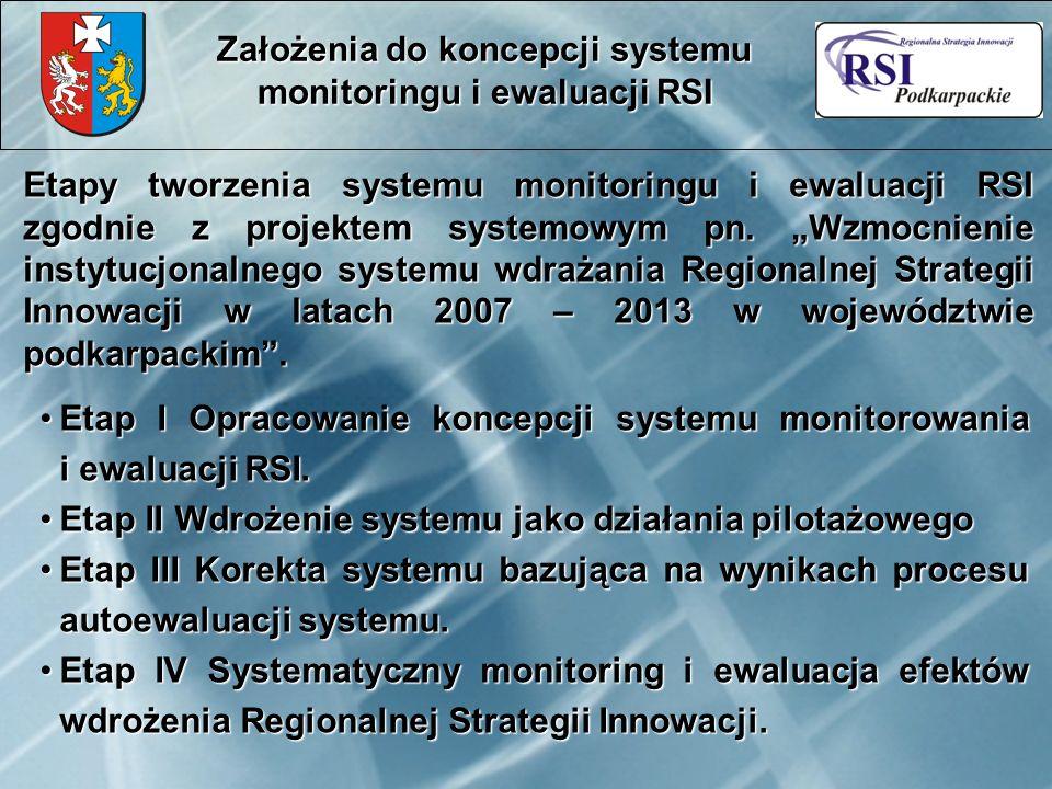 Etap I Opracowanie koncepcji systemu monitorowania i ewaluacji RSI.Etap I Opracowanie koncepcji systemu monitorowania i ewaluacji RSI.