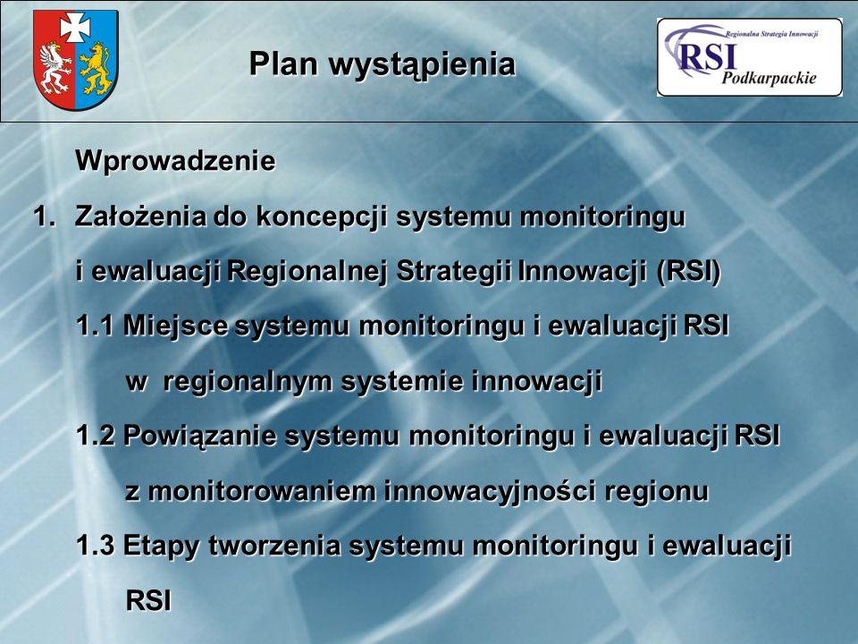 Plan wystąpienia Wprowadzenie 1.Założenia do koncepcji systemu monitoringu i ewaluacji Regionalnej Strategii Innowacji (RSI) 1.1 Miejsce systemu monitoringu i ewaluacji RSI w regionalnym systemie innowacji 1.2 Powiązanie systemu monitoringu i ewaluacji RSI z monitorowaniem innowacyjności regionu 1.3 Etapy tworzenia systemu monitoringu i ewaluacji RSI