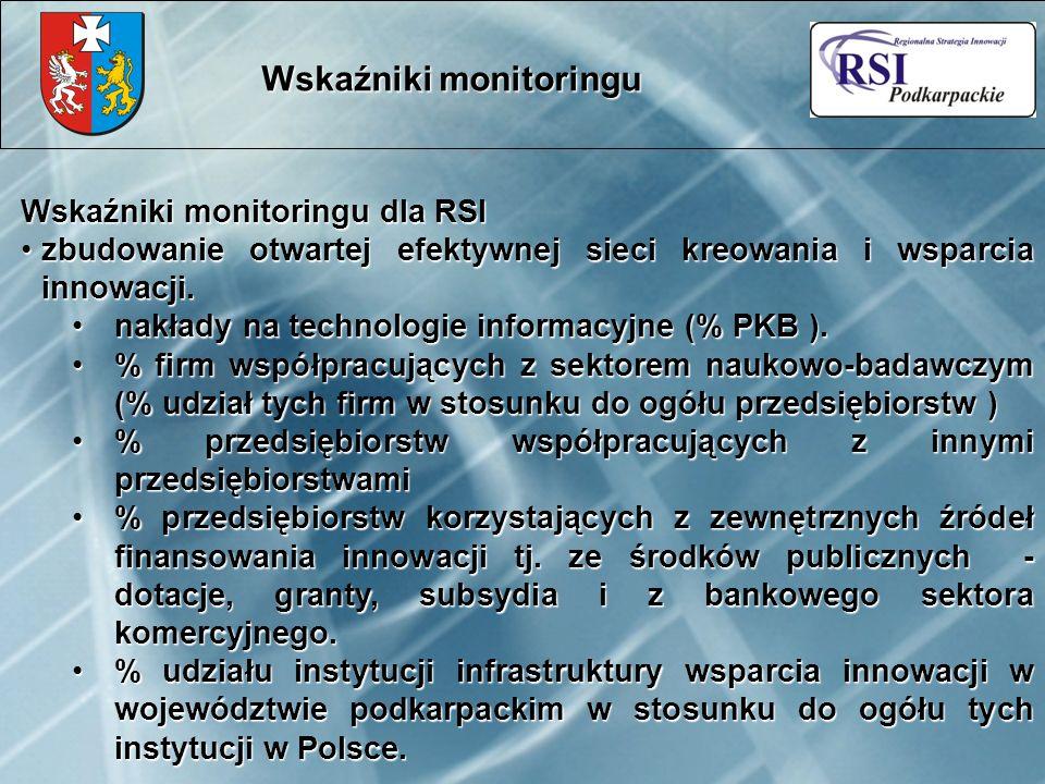 Wskaźniki monitoringu dla RSI zbudowanie otwartej efektywnej sieci kreowania i wsparcia innowacji.zbudowanie otwartej efektywnej sieci kreowania i wsparcia innowacji.