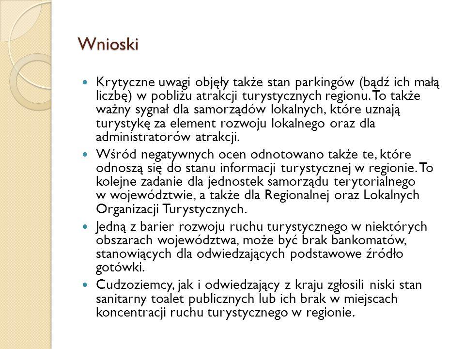 Wnioski Krytyczne uwagi objęły także stan parkingów (bądź ich małą liczbę) w pobliżu atrakcji turystycznych regionu. To także ważny sygnał dla samorzą