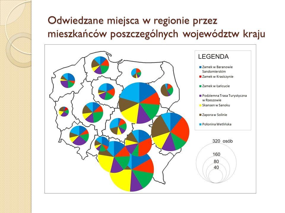 Odwiedzane miejsca w regionie przez mieszkańców poszczególnych województw kraju