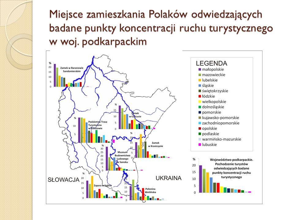 Miejsce zamieszkania Polaków odwiedzających badane punkty koncentracji ruchu turystycznego w woj. podkarpackim