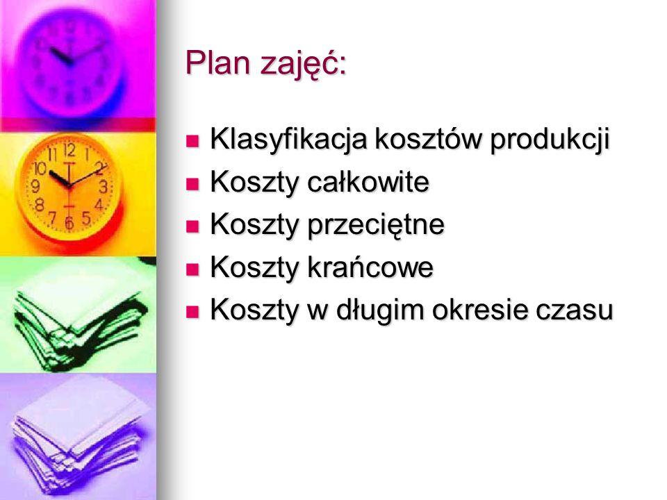 Plan zajęć: Klasyfikacja kosztów produkcji Klasyfikacja kosztów produkcji Koszty całkowite Koszty całkowite Koszty przeciętne Koszty przeciętne Koszty