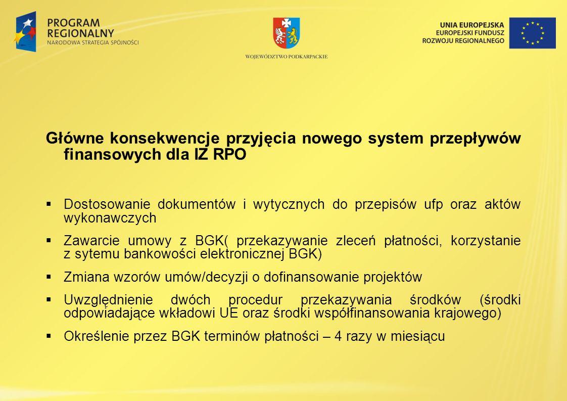 Główne konsekwencje przyjęcia nowego system przepływów finansowych dla IZ RPO Dostosowanie dokumentów i wytycznych do przepisów ufp oraz aktów wykonaw