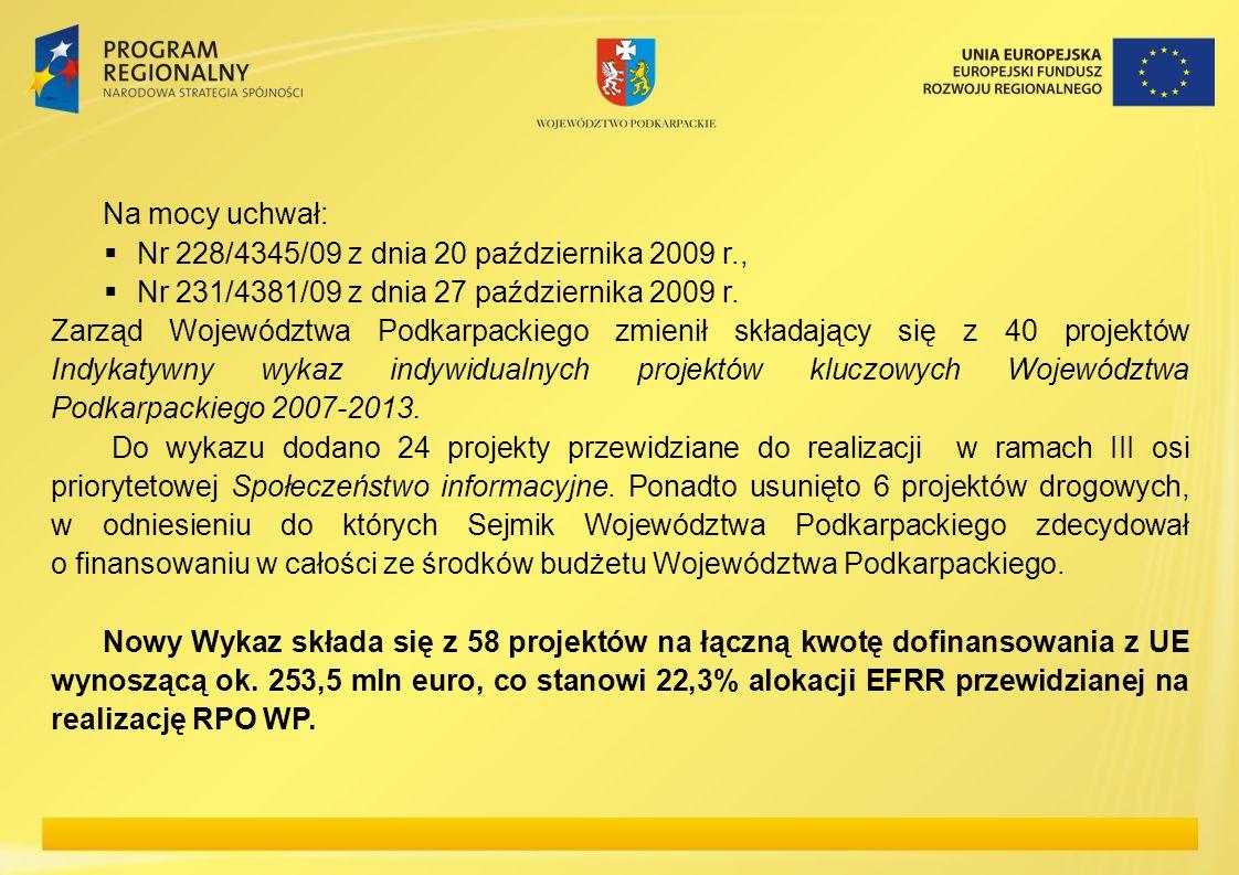 Na mocy uchwał: Nr 228/4345/09 z dnia 20 października 2009 r., Nr 231/4381/09 z dnia 27 października 2009 r. Zarząd Województwa Podkarpackiego zmienił