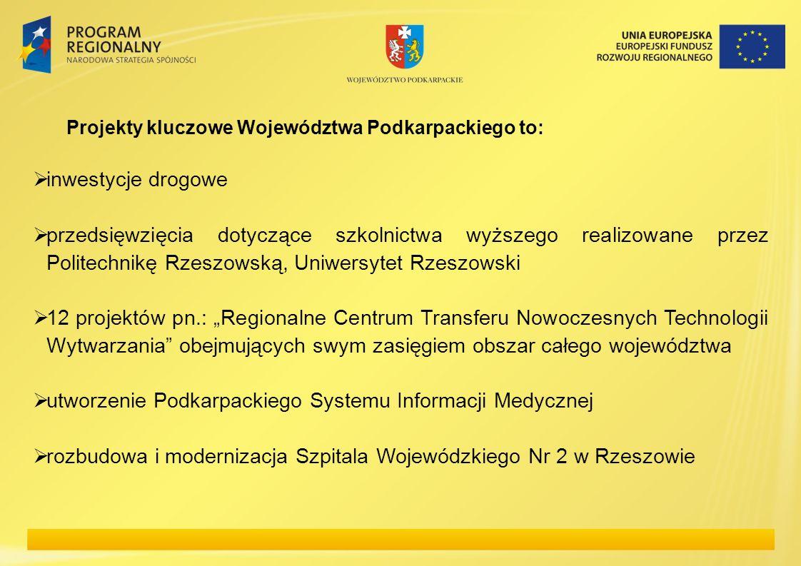 Projekty kluczowe Województwa Podkarpackiego to: inwestycje drogowe przedsięwzięcia dotyczące szkolnictwa wyższego realizowane przez Politechnikę Rzes