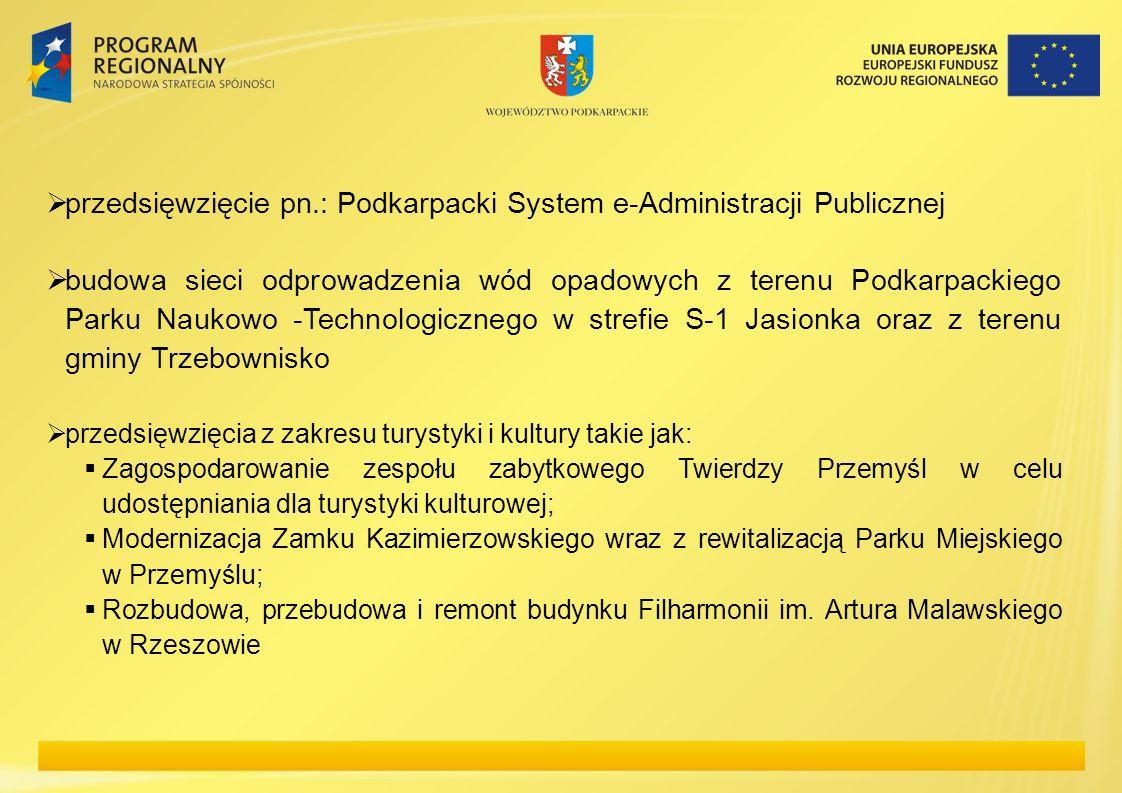 przedsięwzięcie pn.: Podkarpacki System e-Administracji Publicznej budowa sieci odprowadzenia wód opadowych z terenu Podkarpackiego Parku Naukowo -Tec